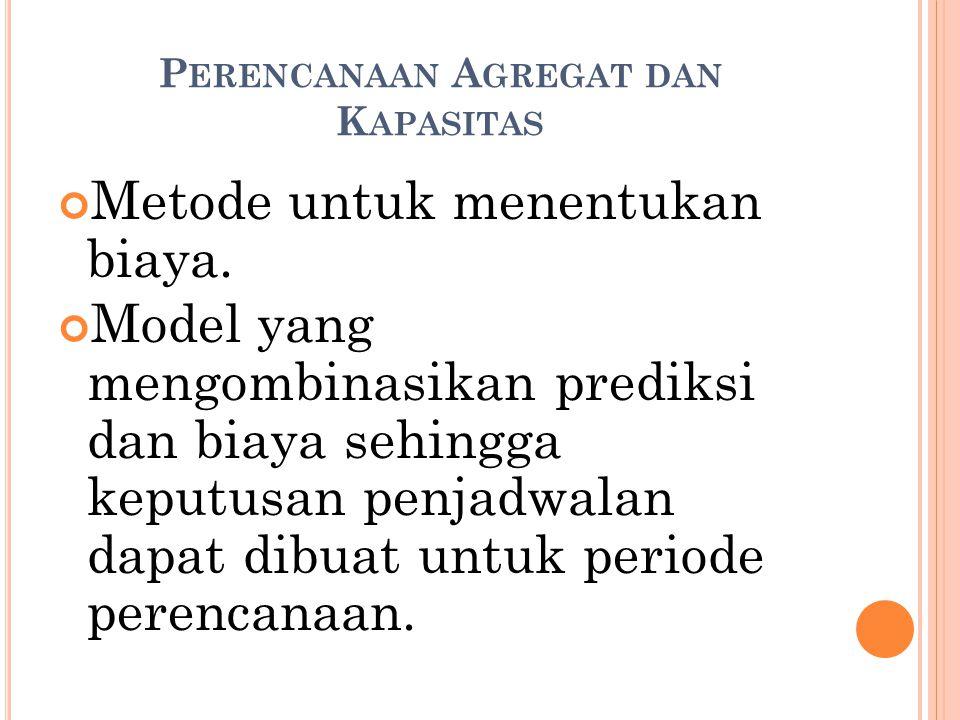 P ERENCANAAN A GREGAT DAN K APASITAS Metode untuk menentukan biaya. Model yang mengombinasikan prediksi dan biaya sehingga keputusan penjadwalan dapat