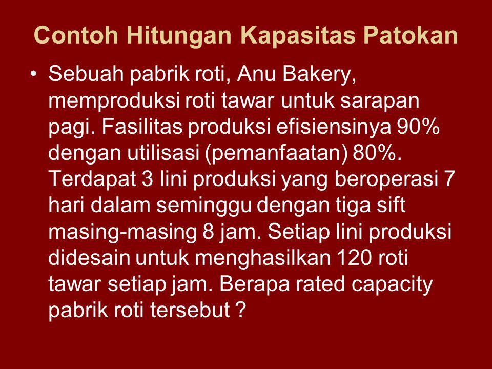 Contoh Hitungan Kapasitas Patokan Sebuah pabrik roti, Anu Bakery, memproduksi roti tawar untuk sarapan pagi.
