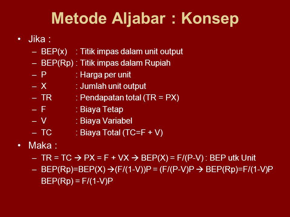 Metode Aljabar : Konsep Jika : –BEP(x) : Titik impas dalam unit output –BEP(Rp): Titik impas dalam Rupiah –P: Harga per unit –X: Jumlah unit output –TR: Pendapatan total (TR = PX) –F: Biaya Tetap –V: Biaya Variabel –TC: Biaya Total (TC=F + V) Maka : –TR = TC  PX = F + VX  BEP(X) = F/(P-V) : BEP utk Unit –BEP(Rp)=BEP(X)  (F/(1-V))P = (F/(P-V)P  BEP(Rp)=F/(1-V)P BEP(Rp) = F/(1-V)P