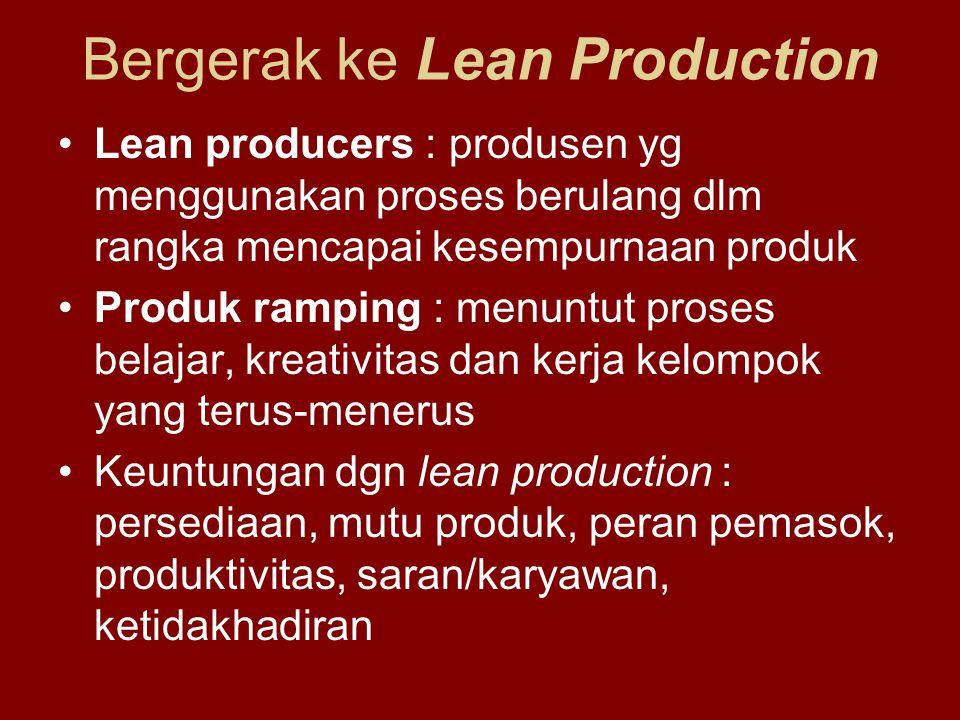 Bergerak ke Lean Production Lean producers : produsen yg menggunakan proses berulang dlm rangka mencapai kesempurnaan produk Produk ramping : menuntut proses belajar, kreativitas dan kerja kelompok yang terus-menerus Keuntungan dgn lean production : persediaan, mutu produk, peran pemasok, produktivitas, saran/karyawan, ketidakhadiran