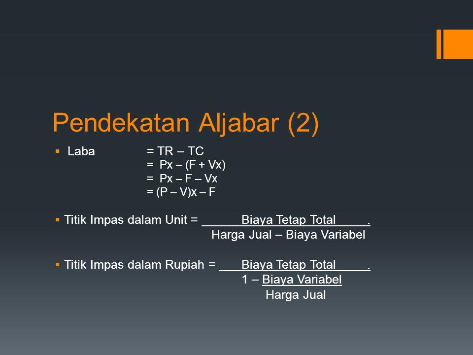 Pendekatan Aljabar (2)  Laba = TR – TC = Px – (F + Vx) = Px – F – Vx = (P – V)x – F  Titik Impas dalam Unit = Biaya Tetap Total. Harga Jual – Biaya