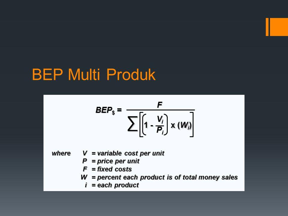 BEP Multi Produk