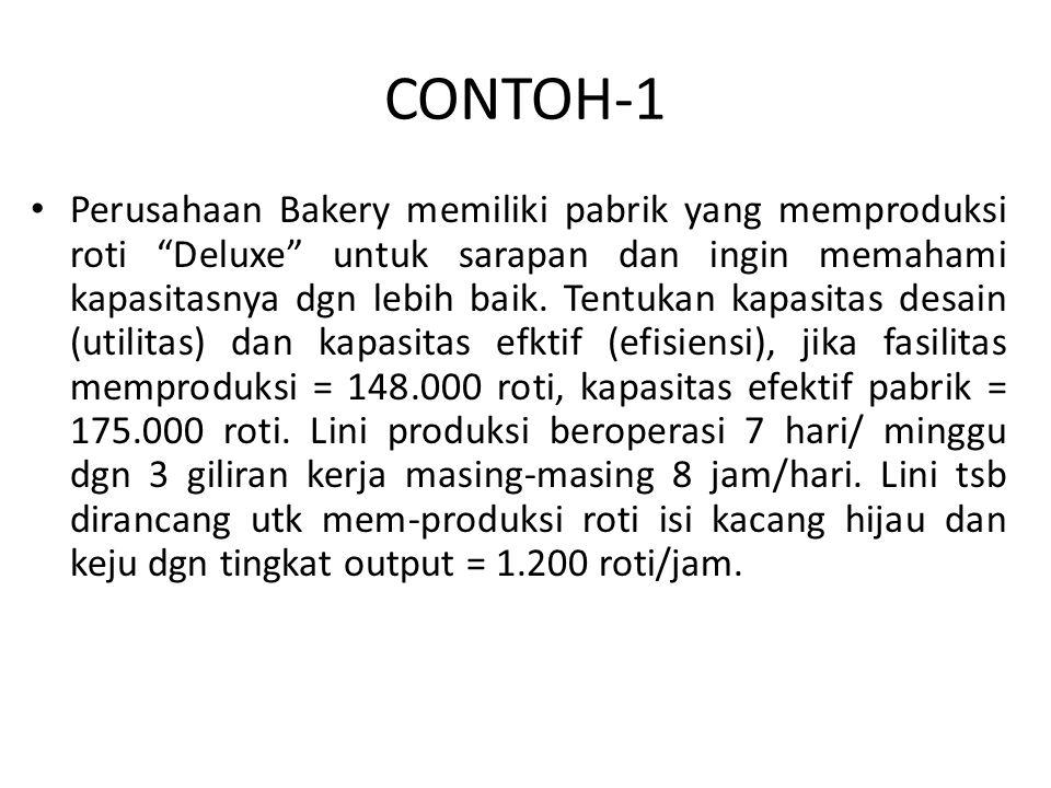CONTOH-1 Perusahaan Bakery memiliki pabrik yang memproduksi roti Deluxe untuk sarapan dan ingin memahami kapasitasnya dgn lebih baik.