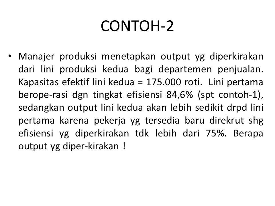 CONTOH-2 Manajer produksi menetapkan output yg diperkirakan dari lini produksi kedua bagi departemen penjualan.