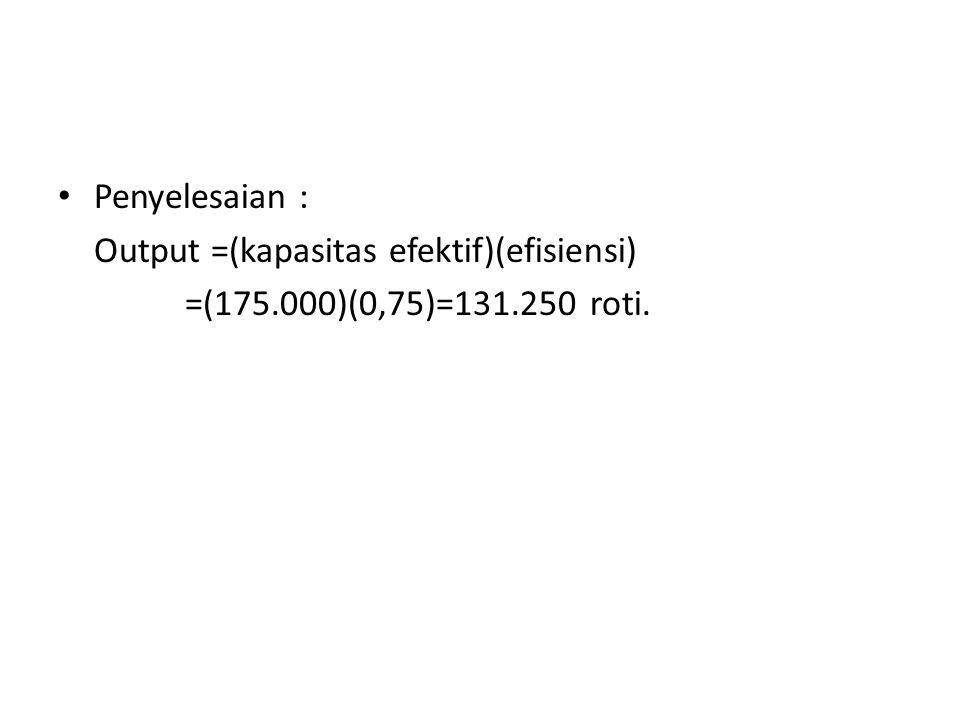 Penyelesaian : Output =(kapasitas efektif)(efisiensi) =(175.000)(0,75)=131.250 roti.