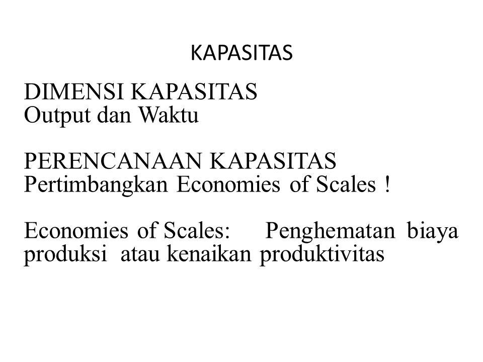 KAPASITAS DIMENSI KAPASITAS Output dan Waktu PERENCANAAN KAPASITAS Pertimbangkan Economies of Scales .