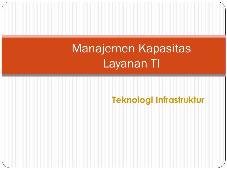 Teknologi Infrastruktur 1 Manajemen Kapasitas Layanan TI