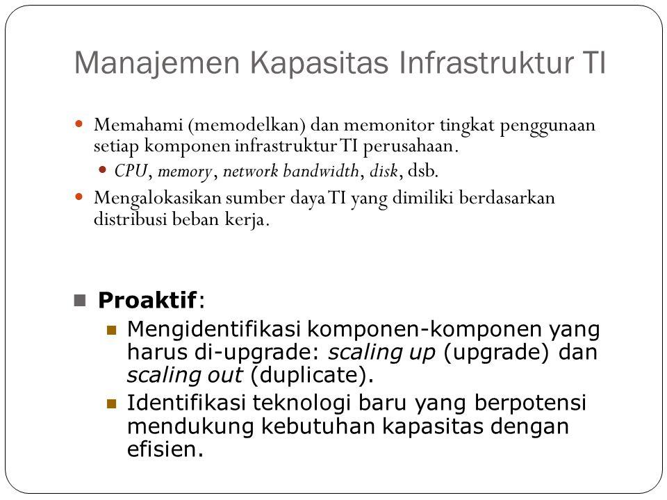 Manajemen Kapasitas Infrastruktur TI 11 Memahami (memodelkan) dan memonitor tingkat penggunaan setiap komponen infrastruktur TI perusahaan. CPU, memor