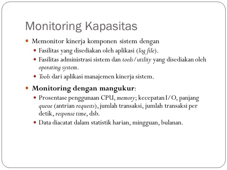 Monitoring Kapasitas 14 Memonitor kinerja komponen sistem dengan Fasilitas yang disediakan oleh aplikasi (log file). Fasilitas administrasi sistem dan