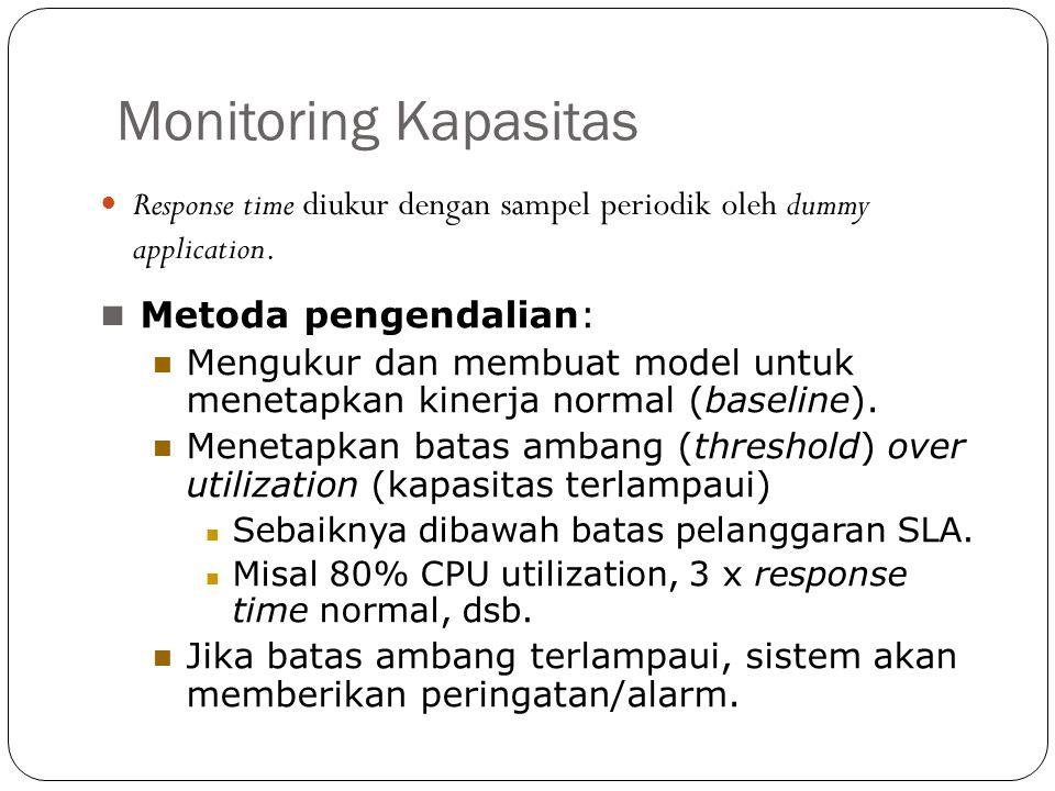 Monitoring Kapasitas 15 Response time diukur dengan sampel periodik oleh dummy application. Metoda pengendalian: Mengukur dan membuat model untuk mene