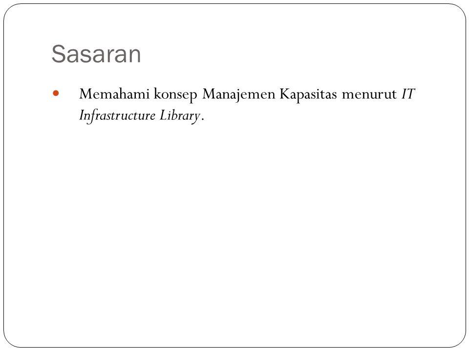 Sasaran 2 Memahami konsep Manajemen Kapasitas menurut IT Infrastructure Library.