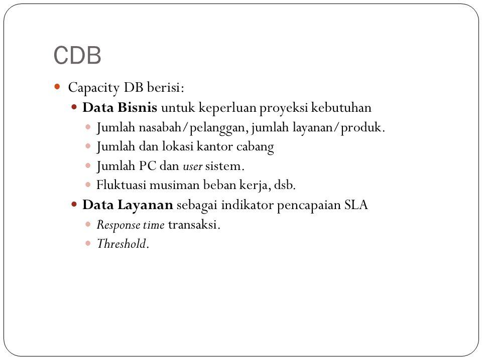 CDB 20 Capacity DB berisi: Data Bisnis untuk keperluan proyeksi kebutuhan Jumlah nasabah/pelanggan, jumlah layanan/produk. Jumlah dan lokasi kantor ca