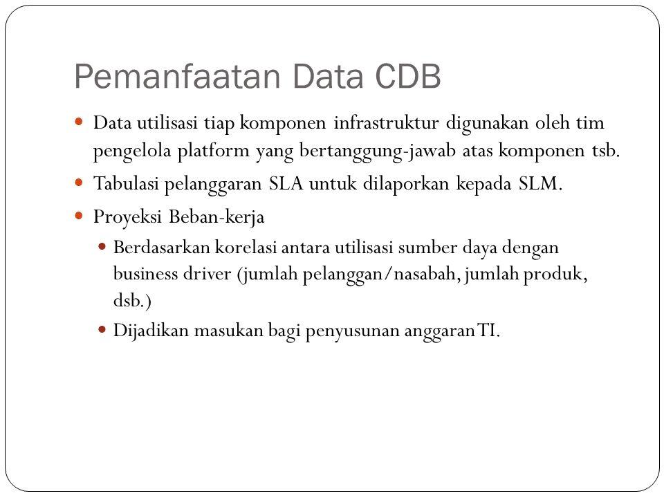 Pemanfaatan Data CDB 22 Data utilisasi tiap komponen infrastruktur digunakan oleh tim pengelola platform yang bertanggung-jawab atas komponen tsb. Tab