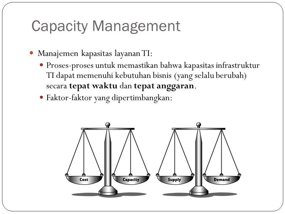 Capacity Management Manajemen kapasitas layanan TI: Proses-proses untuk memastikan bahwa kapasitas infrastruktur TI dapat memenuhi kebutuhan bisnis (y