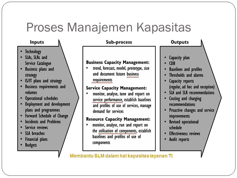 Proses Manajemen Kapasitas 8 Membantu SLM dalam hal kapasitas layanan TI