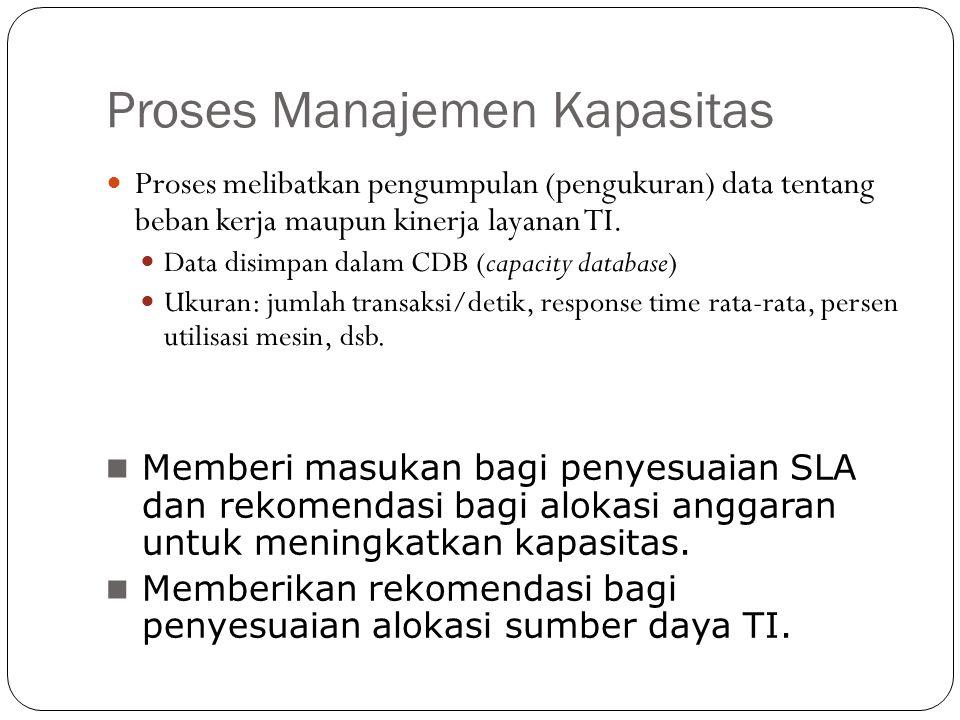 Proses Manajemen Kapasitas 9 Proses melibatkan pengumpulan (pengukuran) data tentang beban kerja maupun kinerja layanan TI. Data disimpan dalam CDB (c