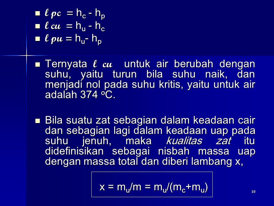 10 l pc = h c - h p l pc = h c - h p l cu = h u - h c l cu = h u - h c l pu = h u - h p l pu = h u - h p Ternyata l cu untuk air berubah dengan suhu,