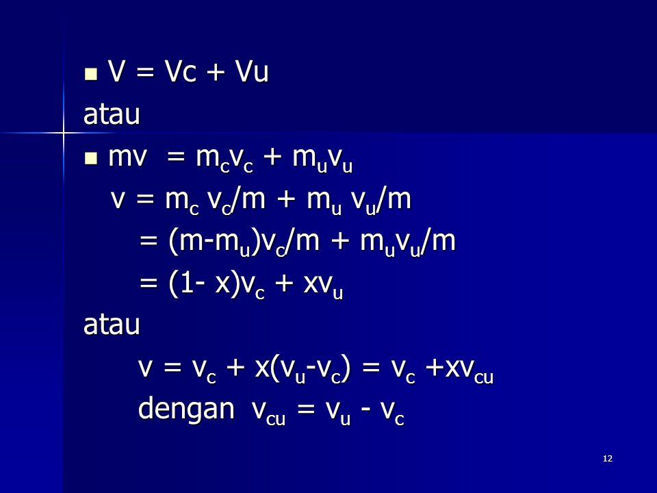 12 V = Vc + Vu V = Vc + Vuatau mv = m c v c + m u v u mv = m c v c + m u v u v = m c v c /m + m u v u /m v = m c v c /m + m u v u /m = (m-m u )v c /m