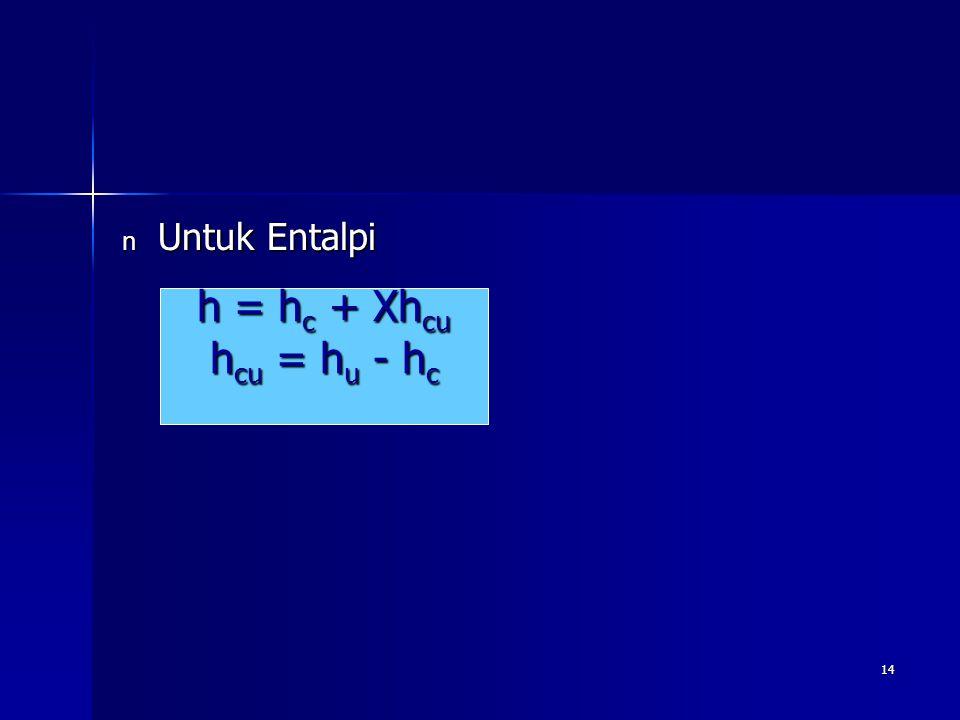 14 n Untuk Entalpi h = h c + Xh cu h cu = h u - h c