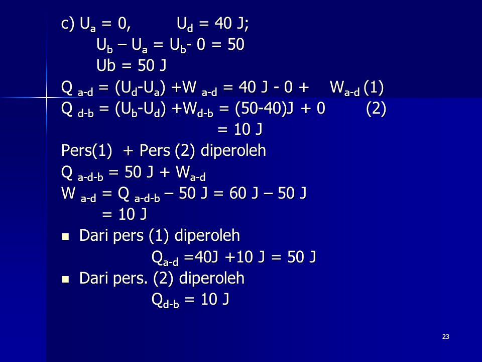 23 c) U a = 0, U d = 40 J; U b – U a = U b - 0 = 50 U b – U a = U b - 0 = 50 Ub = 50 J Ub = 50 J Q a-d = (U d -U a ) +W a-d = 40 J - 0 + W a-d (1) Q d