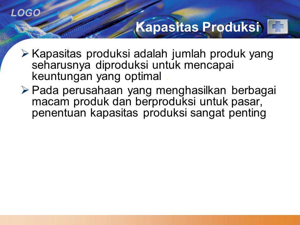 LOGO Kapasitas Produksi  Kapasitas produksi adalah jumlah produk yang seharusnya diproduksi untuk mencapai keuntungan yang optimal.