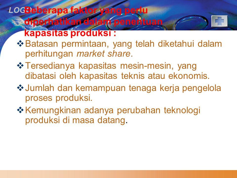 LOGO Beberapa faktor yang perlu diperhatikan dalam penentuan kapasitas produksi :  Batasan permintaan, yang telah diketahui dalam perhitungan market share.