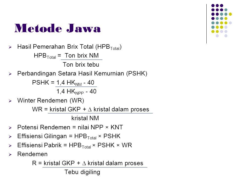 Metode Jawa  Hasil Pemerahan Brix Total (HPB Total ) HPB Total = Ton brix NM Ton brix tebu  Perbandingan Setara Hasil Kemurnian (PSHK) PSHK = 1,4 HK