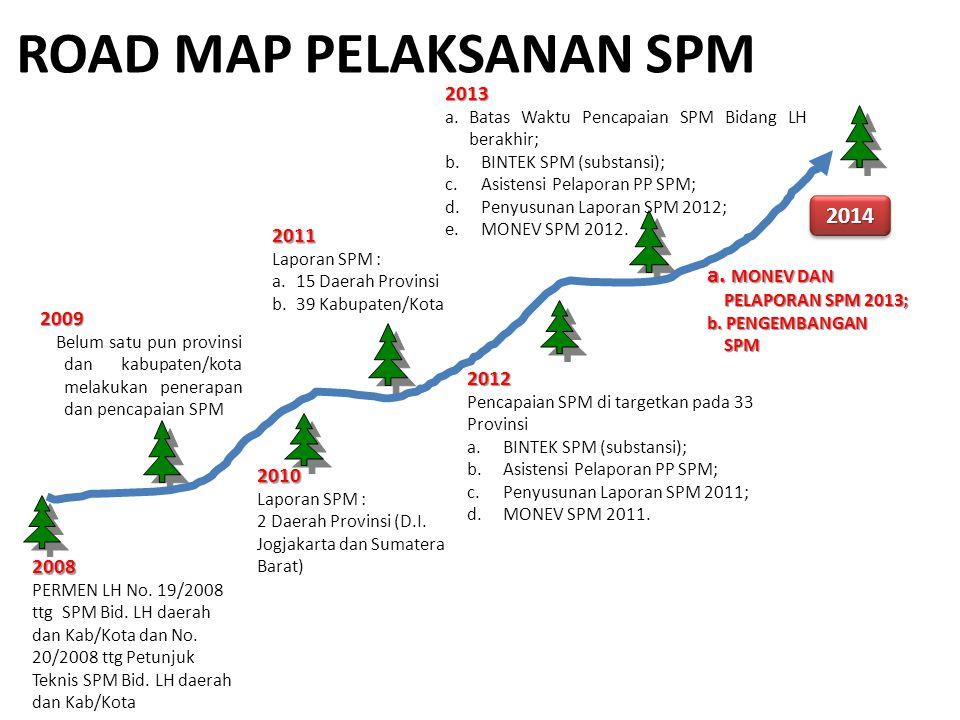 ROAD MAP PELAKSANAN SPM 2008 PERMEN LH No.19/2008 ttg SPM Bid.