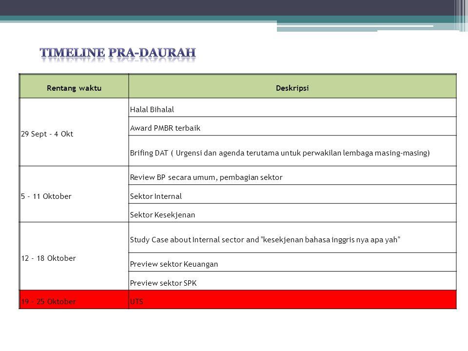 Rentang waktuDeskripsi 29 Sept - 4 Okt Halal Bihalal Award PMBR terbaik Brifing DAT ( Urgensi dan agenda terutama untuk perwakilan lembaga masing-masi