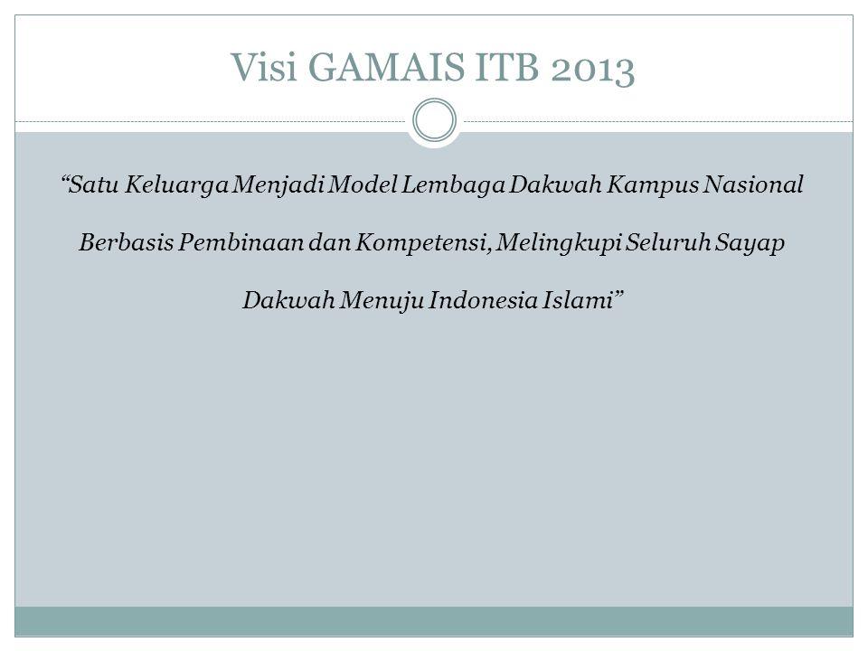 """Visi GAMAIS ITB 2013 """"Satu Keluarga Menjadi Model Lembaga Dakwah Kampus Nasional Berbasis Pembinaan dan Kompetensi, Melingkupi Seluruh Sayap Dakwah Me"""