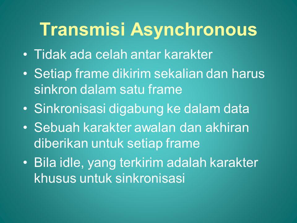 Transmisi Asynchronous Tidak ada celah antar karakter Setiap frame dikirim sekalian dan harus sinkron dalam satu frame Sinkronisasi digabung ke dalam data Sebuah karakter awalan dan akhiran diberikan untuk setiap frame Bila idle, yang terkirim adalah karakter khusus untuk sinkronisasi