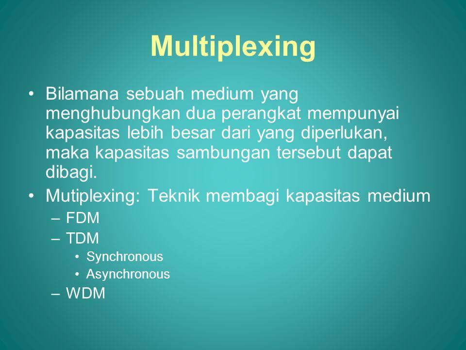 Multiplexing Bilamana sebuah medium yang menghubungkan dua perangkat mempunyai kapasitas lebih besar dari yang diperlukan, maka kapasitas sambungan tersebut dapat dibagi.