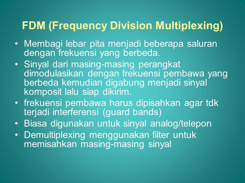 FDM (Frequency Division Multiplexing) Membagi lebar pita menjadi beberapa saluran dengan frekuensi yang berbeda.