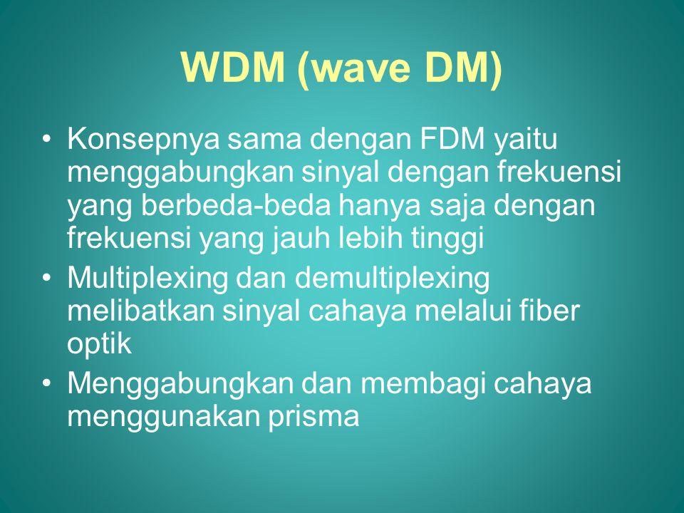 WDM (wave DM) Konsepnya sama dengan FDM yaitu menggabungkan sinyal dengan frekuensi yang berbeda-beda hanya saja dengan frekuensi yang jauh lebih tinggi Multiplexing dan demultiplexing melibatkan sinyal cahaya melalui fiber optik Menggabungkan dan membagi cahaya menggunakan prisma
