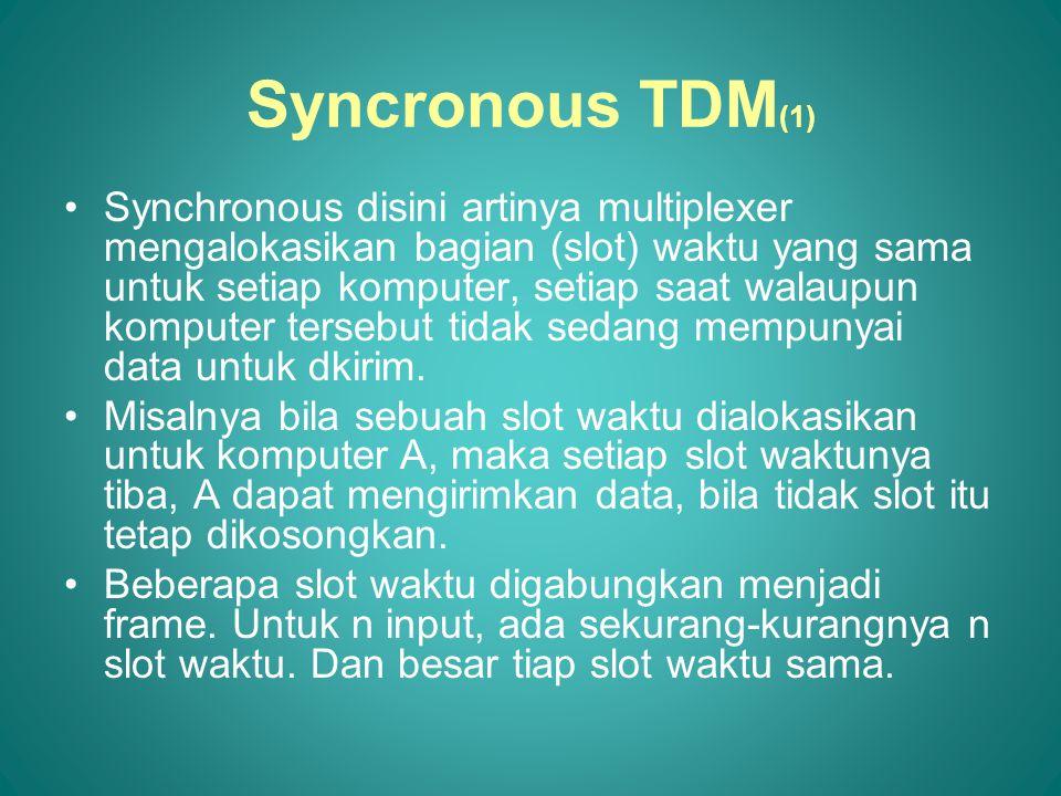 Syncronous TDM (1) Synchronous disini artinya multiplexer mengalokasikan bagian (slot) waktu yang sama untuk setiap komputer, setiap saat walaupun komputer tersebut tidak sedang mempunyai data untuk dkirim.