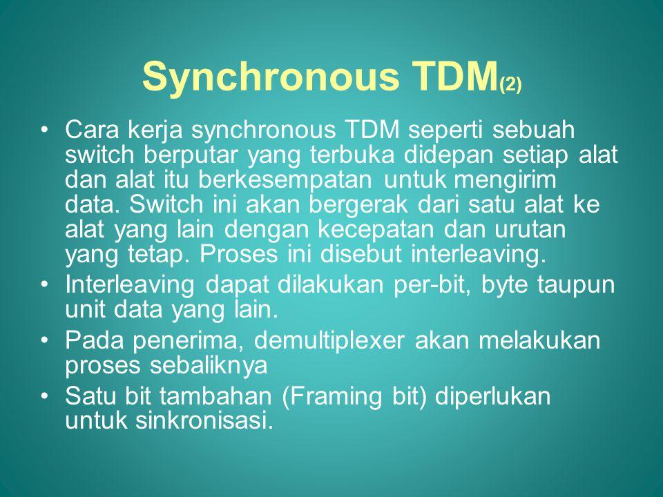 Synchronous TDM (2) Cara kerja synchronous TDM seperti sebuah switch berputar yang terbuka didepan setiap alat dan alat itu berkesempatan untuk mengirim data.