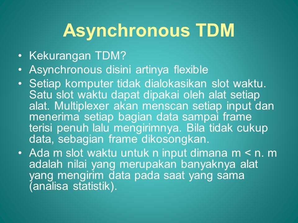 Asynchronous TDM Kekurangan TDM.
