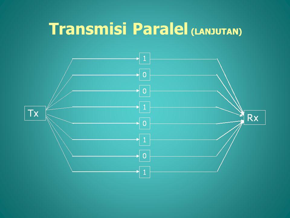 TRANSMISI SERIAL Transmisi serial dapat dikelompokkan dalam tiga bentuk: 1.Synchronous Transmission Mentransmisikan data atau informasi secara kontinu 2.Asynchronous Transmission Mentransmisikan data atau informasi secara tidak kontinu (tidak harus dalam waktu yang sinkron tiap karakternya) 3.Isochronous Transmission Merupakan kombinasi dari Synchronous Transmission dan Asynchronous Transmission