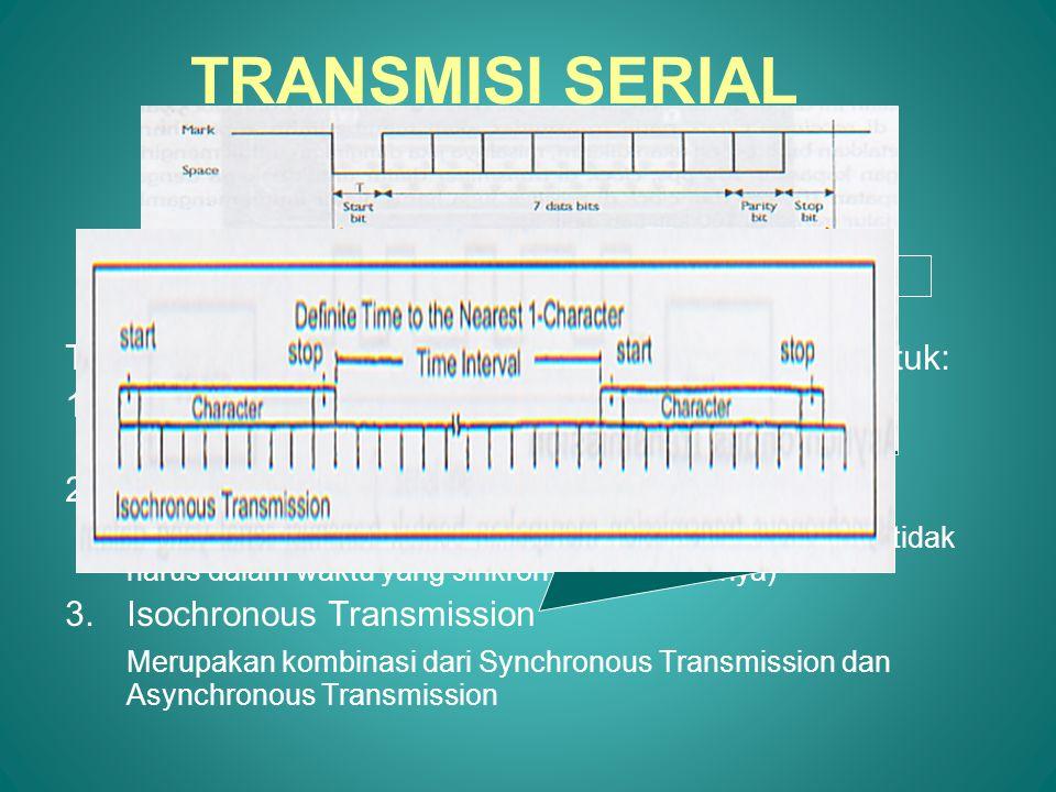 Komunikasi komputer dapat dilakukan dengan dengan bermacam-macam situasi: –Koneksi ke LAN menggunakan Network Interface Card (NIC) –Koneksi langsung ke perangkat lain seperti printer, scanner dsb.