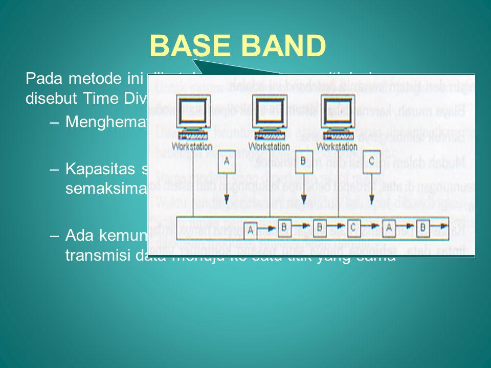 Keuntungan Sistem Transmisi BaseBand adalah: 1.Biaya murah, tidak diperlukan MODEM 2.