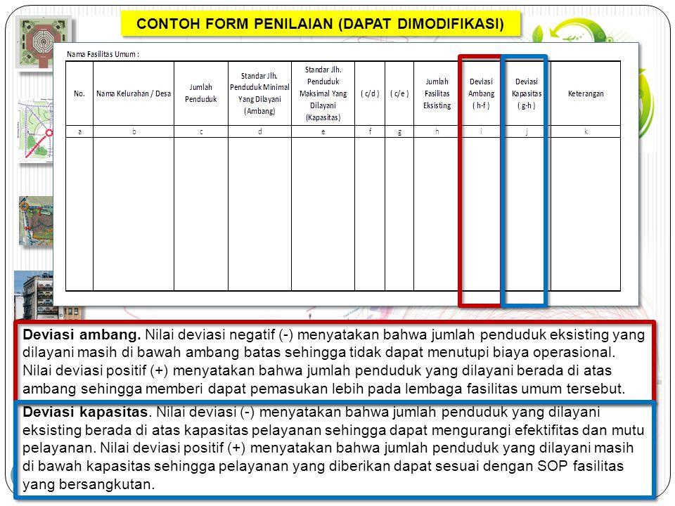 PENGANTAR PWK 19 CONTOH FORM PENILAIAN (DAPAT DIMODIFIKASI) Deviasi ambang.