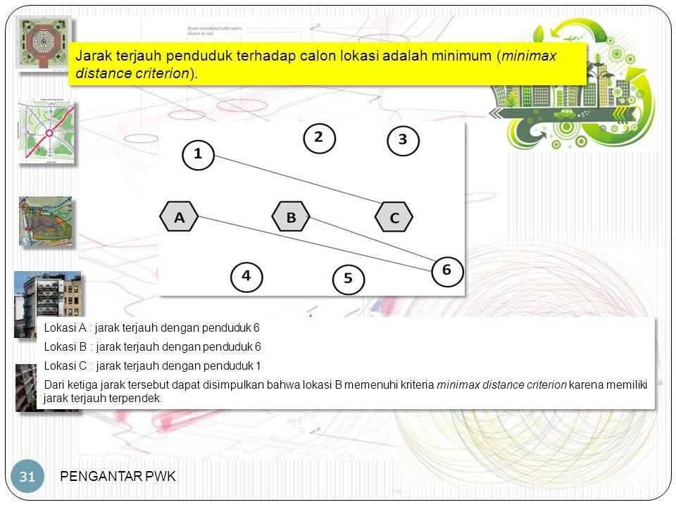 PENGANTAR PWK 31 Jarak terjauh penduduk terhadap calon lokasi adalah minimum (minimax distance criterion).