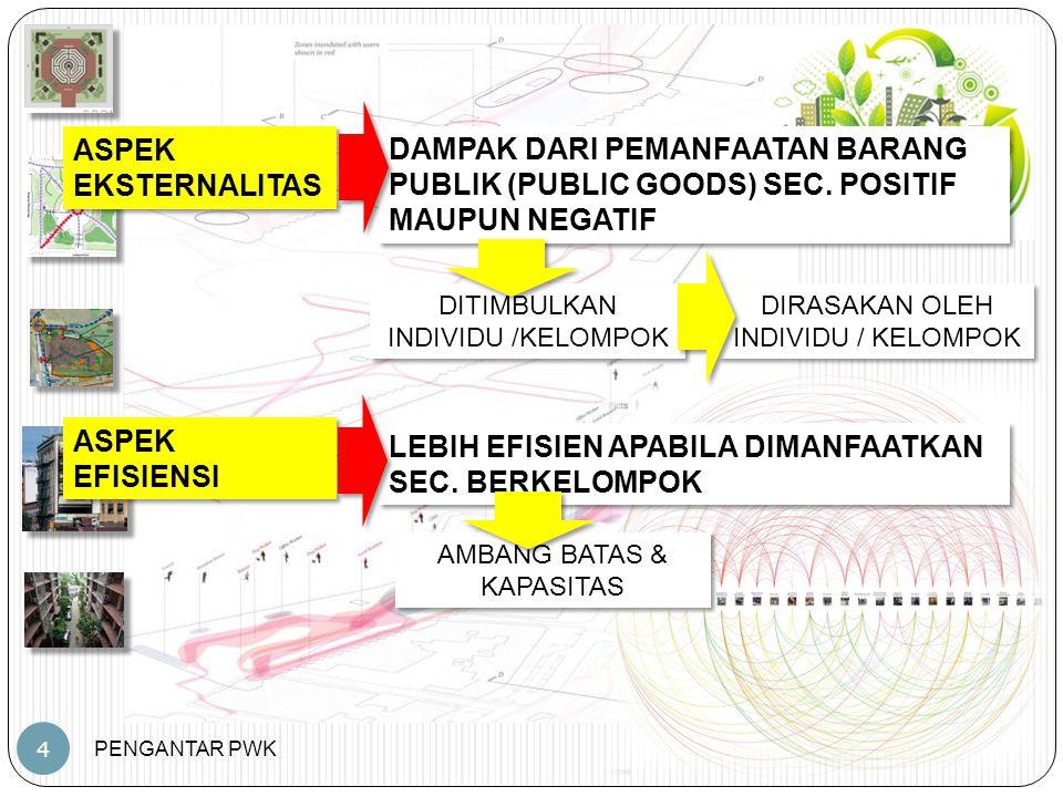 PENGANTAR PWK 4 ASPEK EKSTERNALITAS ASPEK EFISIENSI DAMPAK DARI PEMANFAATAN BARANG PUBLIK (PUBLIC GOODS) SEC.
