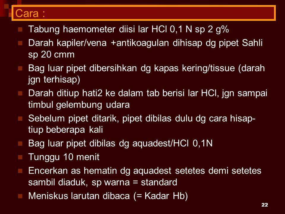 22 Cara : Tabung haemometer diisi lar HCl 0,1 N sp 2 g% Darah kapiler/vena +antikoagulan dihisap dg pipet Sahli sp 20 cmm Bag luar pipet dibersihkan d