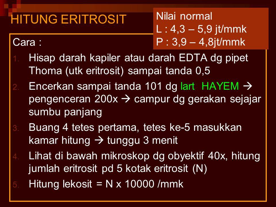 32 HITUNG ERITROSIT Cara : 1. Hisap darah kapiler atau darah EDTA dg pipet Thoma (utk eritrosit) sampai tanda 0,5 2. Encerkan sampai tanda 101 dg lart