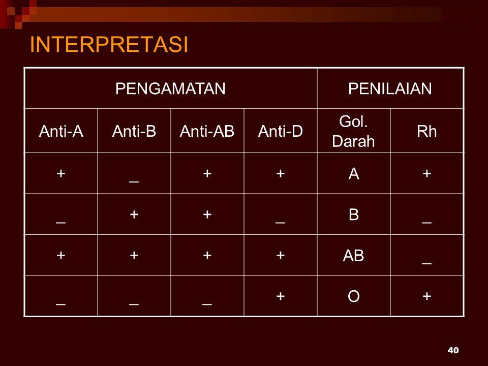40 INTERPRETASI PENGAMATANPENILAIAN Anti-AAnti-BAnti-ABAnti-D Gol. Darah Rh +_++A+ _++_B_ ++++AB_ ___+O+