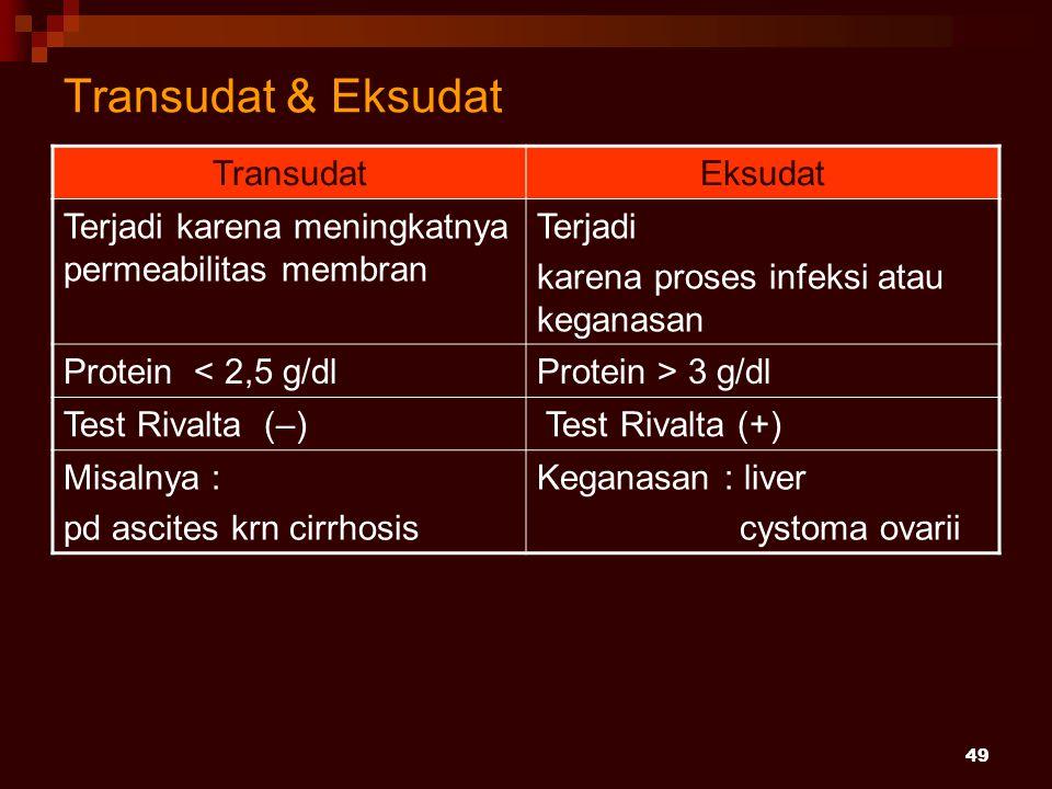 49 Transudat & Eksudat TransudatEksudat Terjadi karena meningkatnya permeabilitas membran Terjadi karena proses infeksi atau keganasan Protein < 2,5 g
