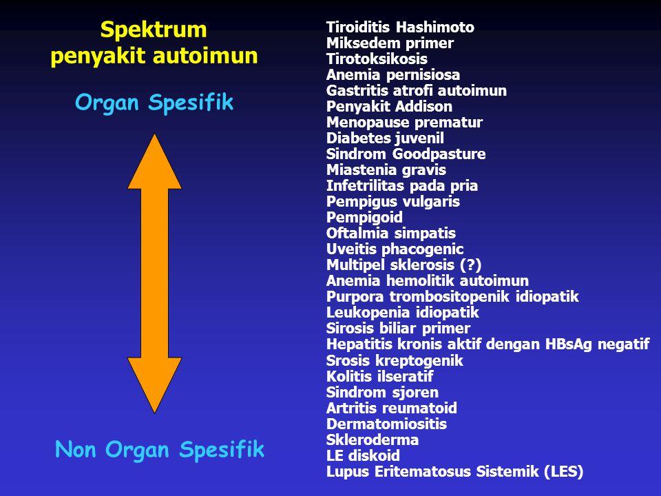 Spektrum penyakit autoimun Tiroiditis Hashimoto Miksedem primer Tirotoksikosis Anemia pernisiosa Gastritis atrofi autoimun Penyakit Addison Menopause