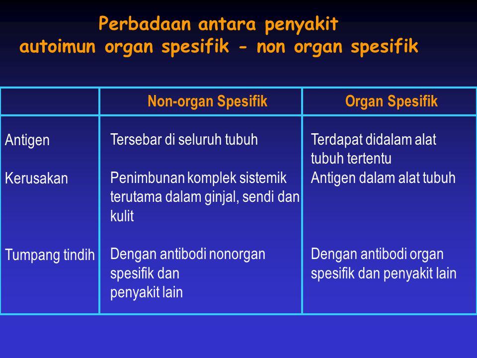 Perbadaan antara penyakit autoimun organ spesifik - non organ spesifik Antigen Kerusakan Tumpang tindih Organ Spesifik Terdapat didalam alat tubuh ter