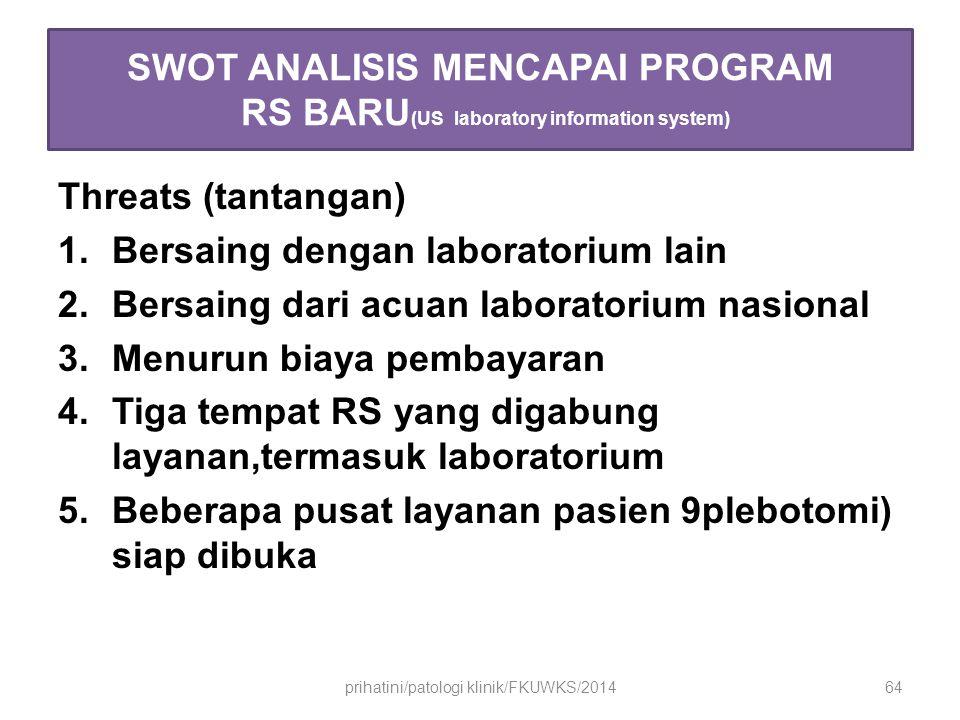 Setelah anda paham jawab pertanyaan berikut 1.Apa guna pemeriksaan laboratorium klinik.